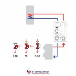 T-BACK-e Gruppo innalzamento di temperatura di ritorno