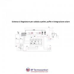 LOVATO VISION V3 Regolatore digitale per riscaldamento/raffrescamento