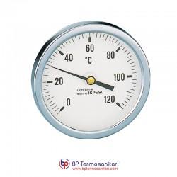 688 - Termometro, attacco...